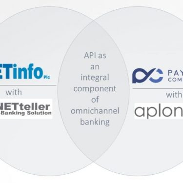 Digital Banking Solution, Open Banking, PSD2, APIs, aplonAPI, partner